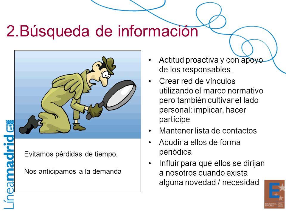 2.Búsqueda de información
