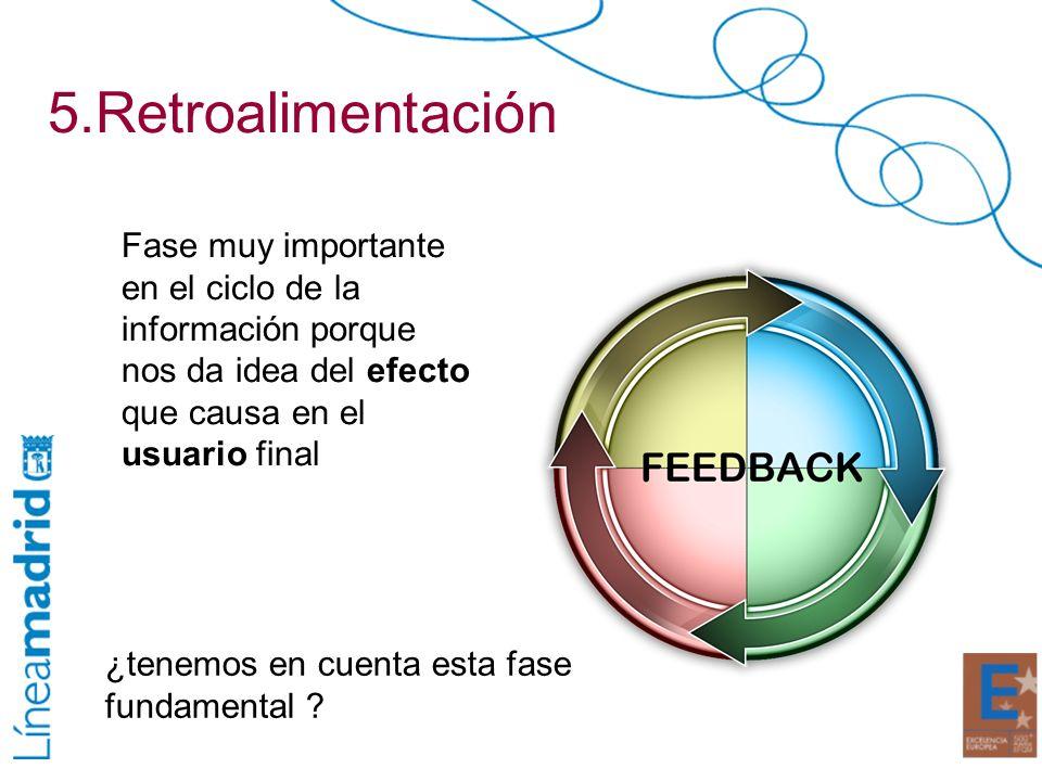 5.Retroalimentación Fase muy importante en el ciclo de la información porque nos da idea del efecto que causa en el usuario final.