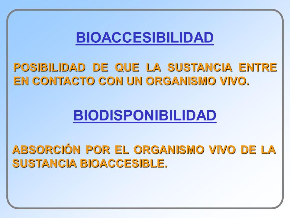 BIOACCESIBILIDAD BIODISPONIBILIDAD