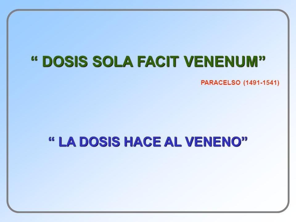DOSIS SOLA FACIT VENENUM LA DOSIS HACE AL VENENO
