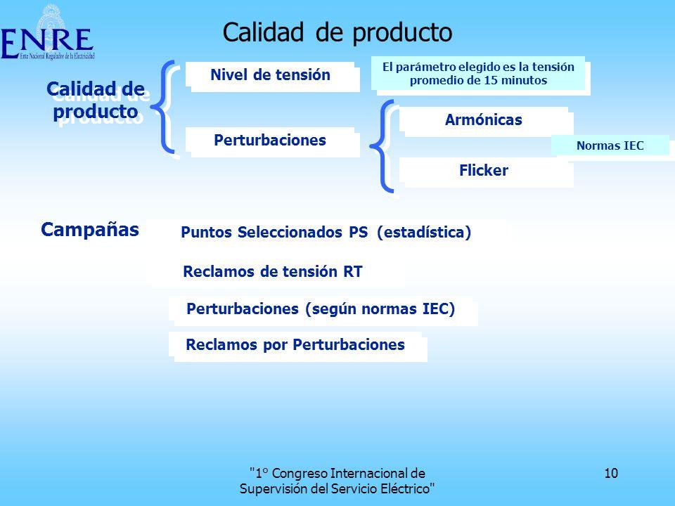 Calidad de producto Calidad de producto Campañas Nivel de tensión
