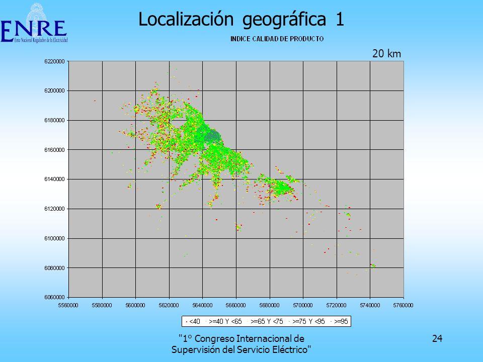 Localización geográfica 1