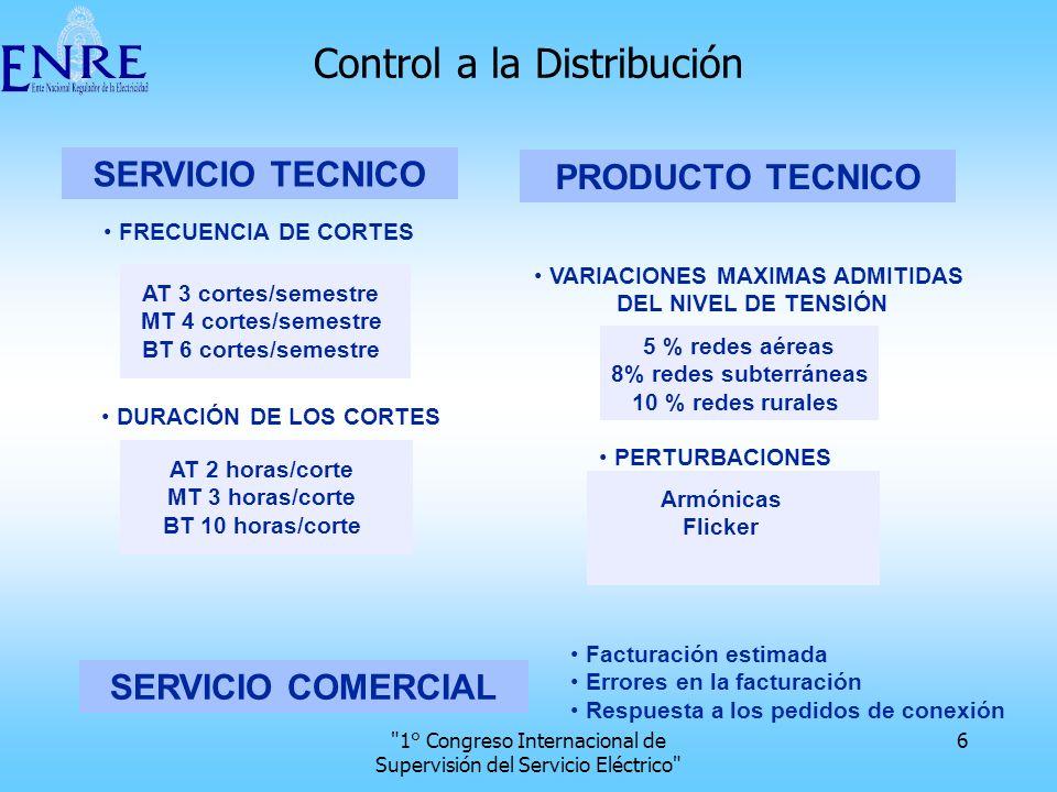 Control a la Distribución