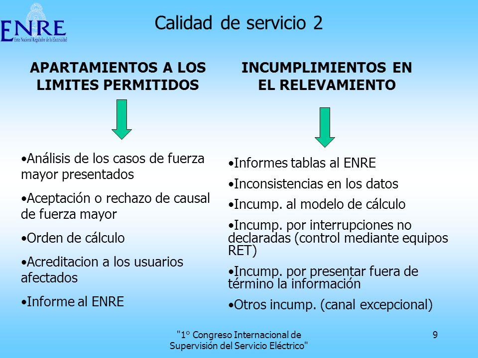 Calidad de servicio 2 APARTAMIENTOS A LOS LIMITES PERMITIDOS