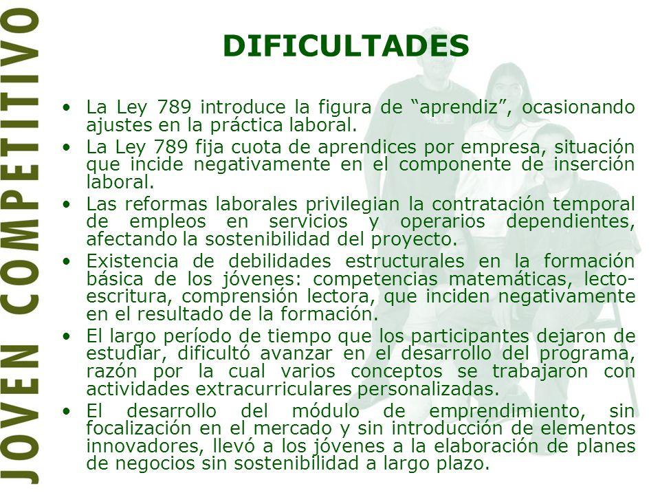 DIFICULTADES La Ley 789 introduce la figura de aprendiz , ocasionando ajustes en la práctica laboral.