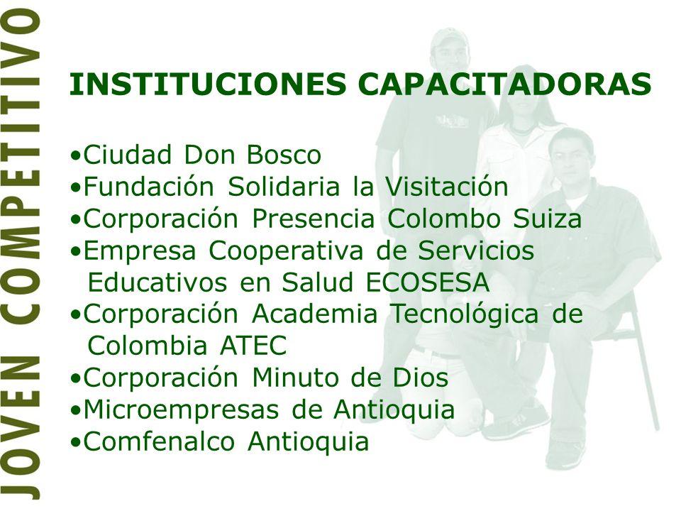 INSTITUCIONES CAPACITADORAS