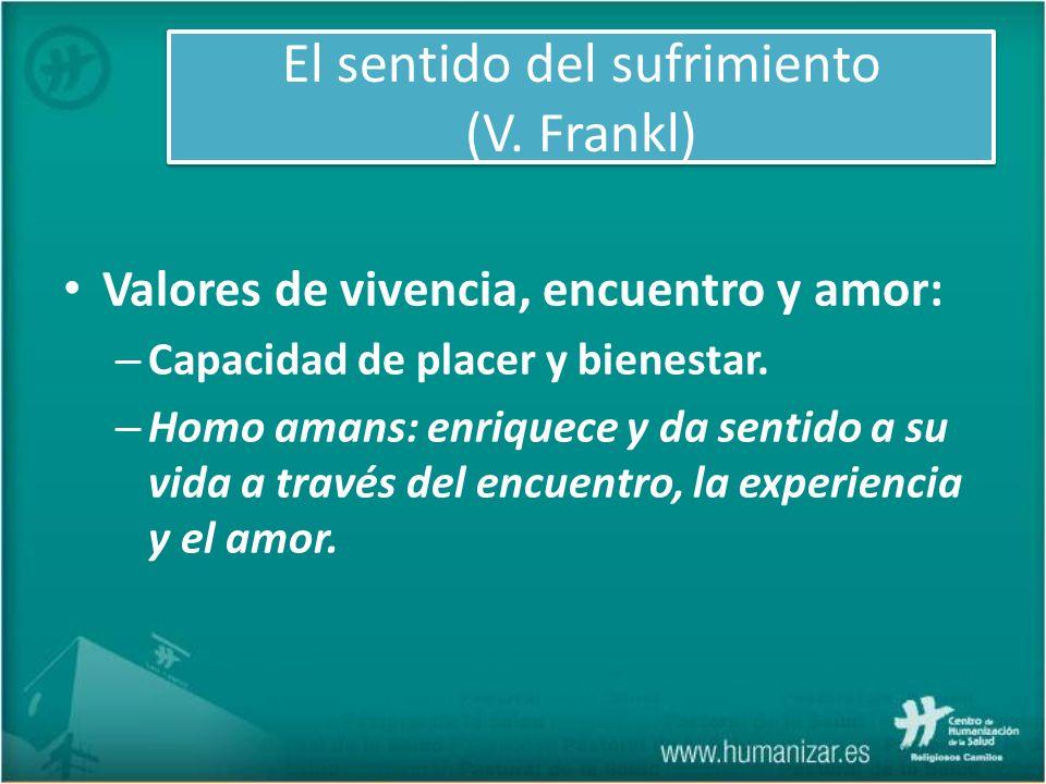 El sentido del sufrimiento (V. Frankl)