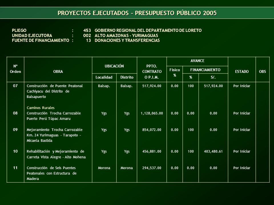 PROYECTOS EJECUTADOS – PRESUPUESTO PÚBLICO 2005