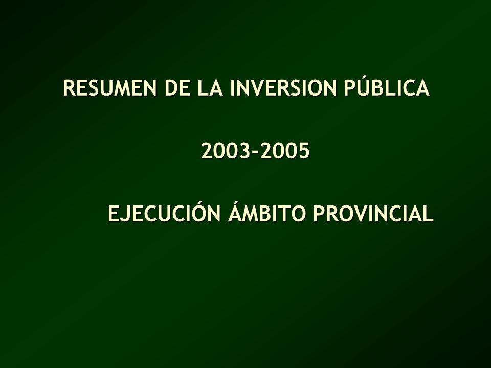 RESUMEN DE LA INVERSION PÚBLICA EJECUCIÓN ÁMBITO PROVINCIAL