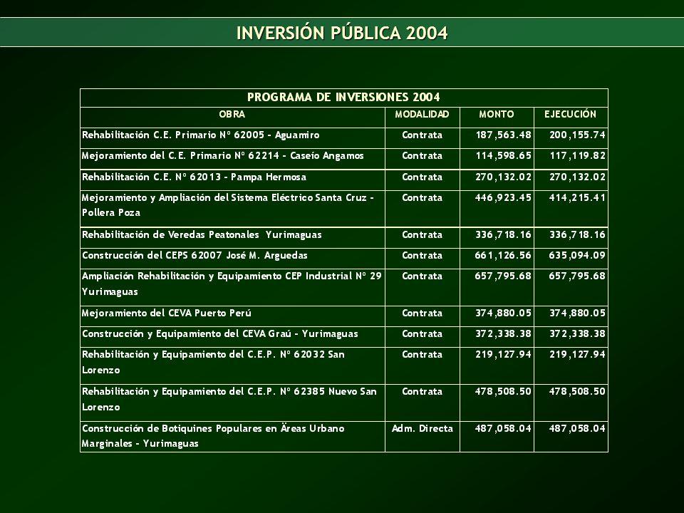 INVERSIÓN PÚBLICA 2004