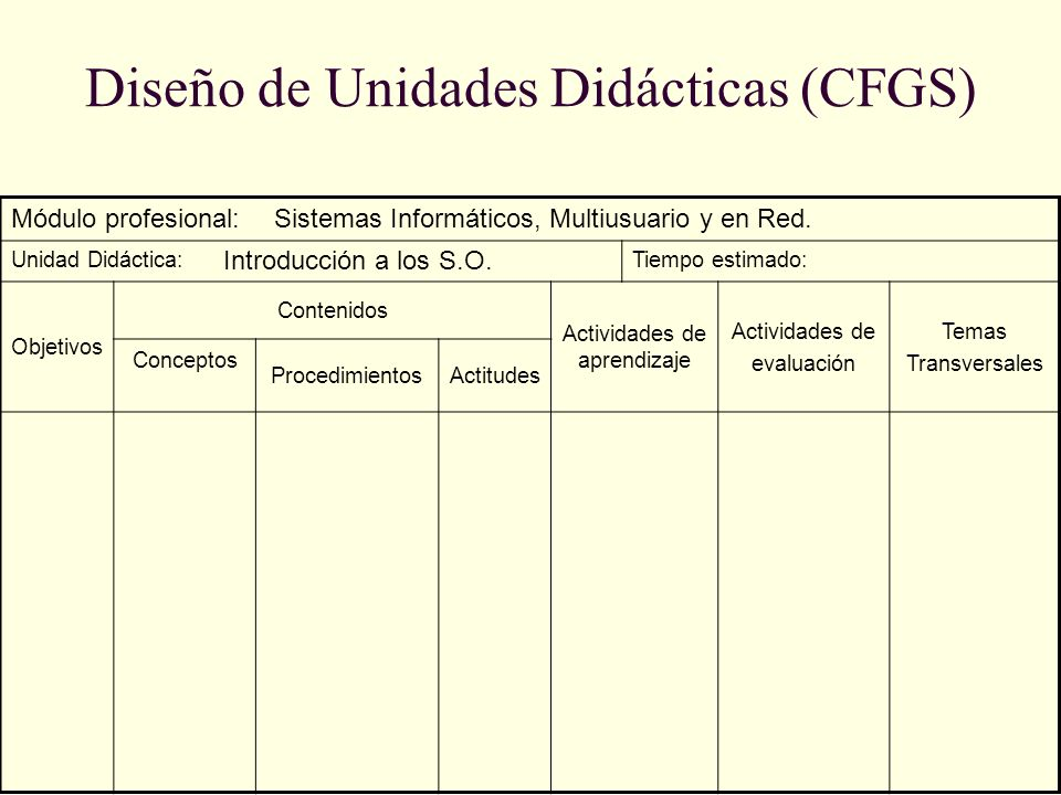 Diseño de Unidades Didácticas (CFGS)
