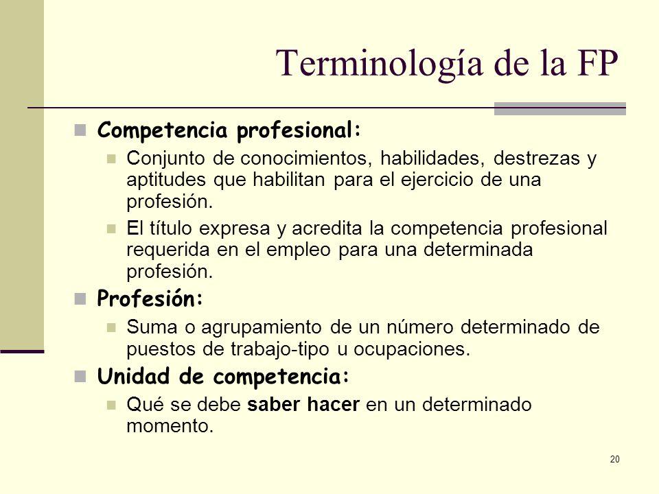 Terminología de la FP Competencia profesional: Profesión: