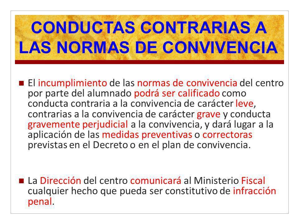 CONDUCTAS CONTRARIAS A LAS NORMAS DE CONVIVENCIA