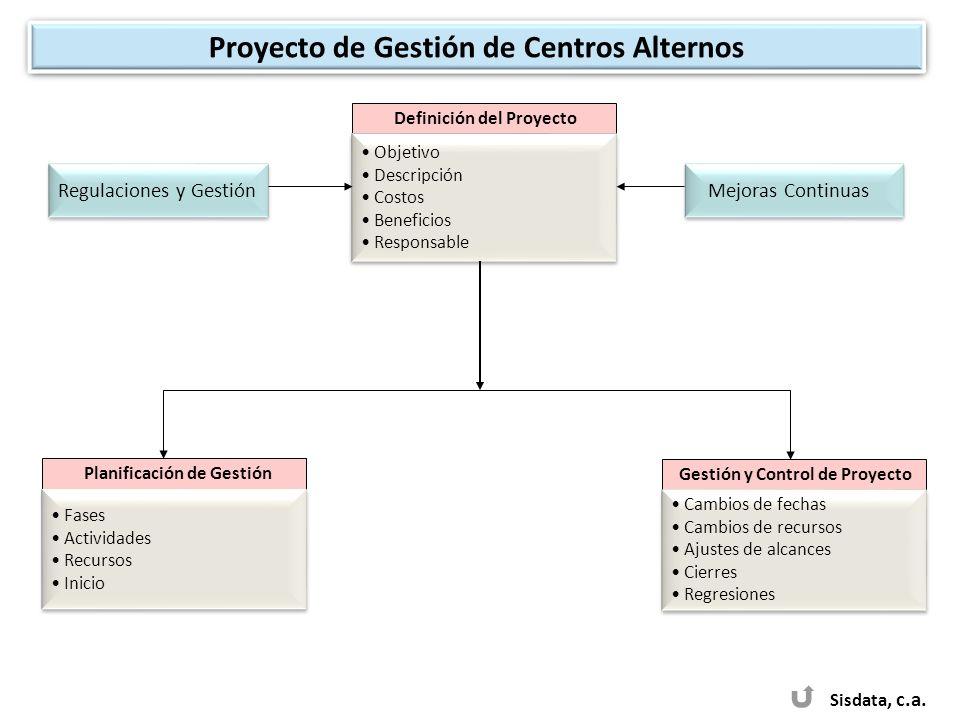 Proyecto de Gestión de Centros Alternos
