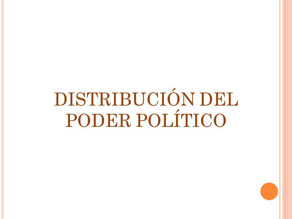 DISTRIBUCIÓN DEL PODER POLÍTICO