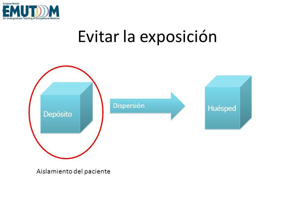 Evitar la exposición Huésped Depósito Dispersión