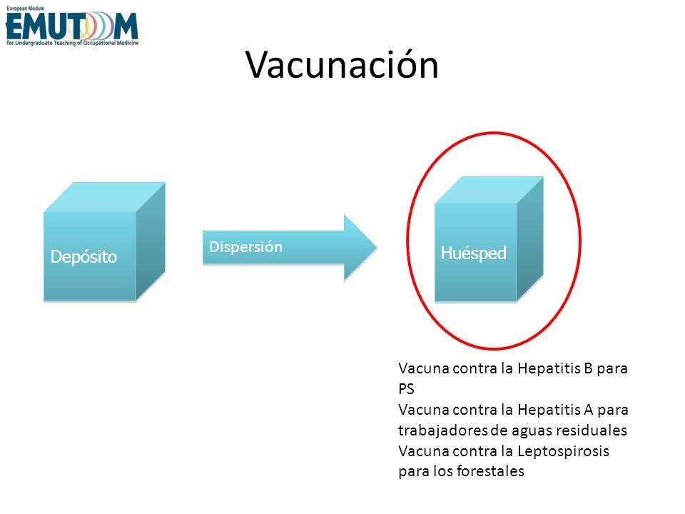 Vacunación Huésped Depósito Dispersión