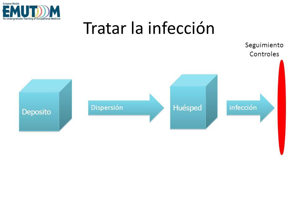 Tratar la infección Seguimiento Controles Huésped Deposito Dispersión