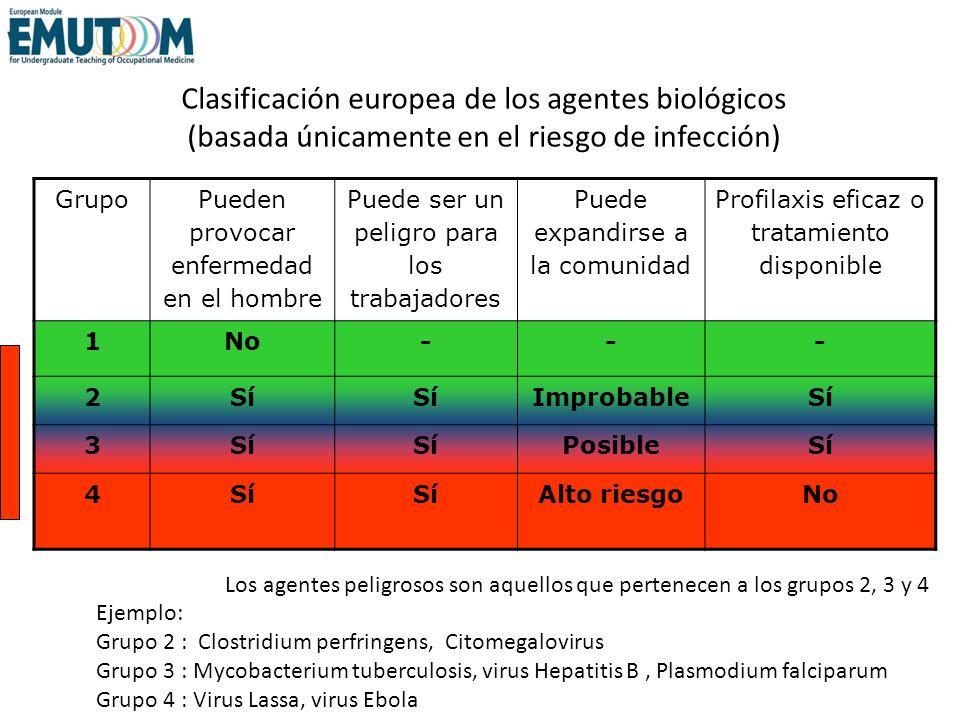 Clasificación europea de los agentes biológicos (basada únicamente en el riesgo de infección)