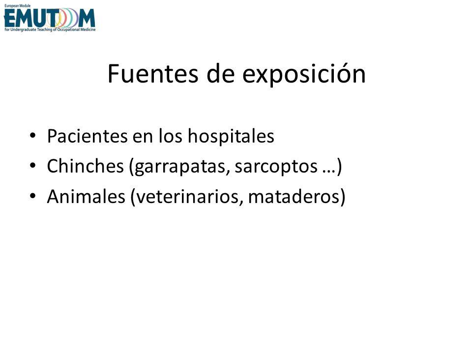 Fuentes de exposición Pacientes en los hospitales