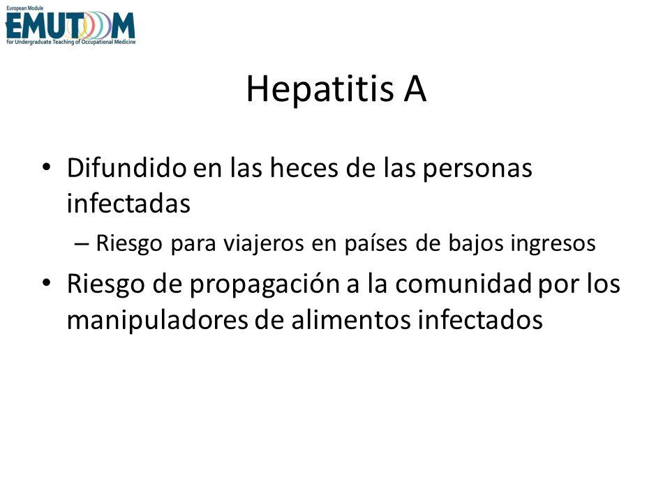 Hepatitis A Difundido en las heces de las personas infectadas