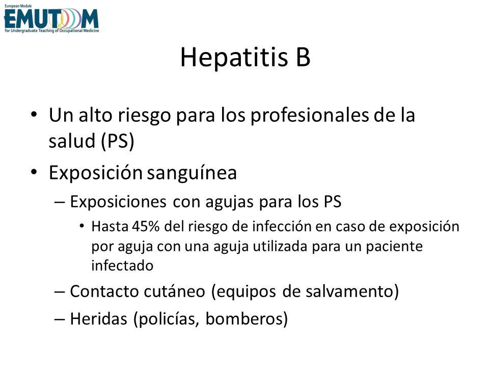 Hepatitis B Un alto riesgo para los profesionales de la salud (PS)