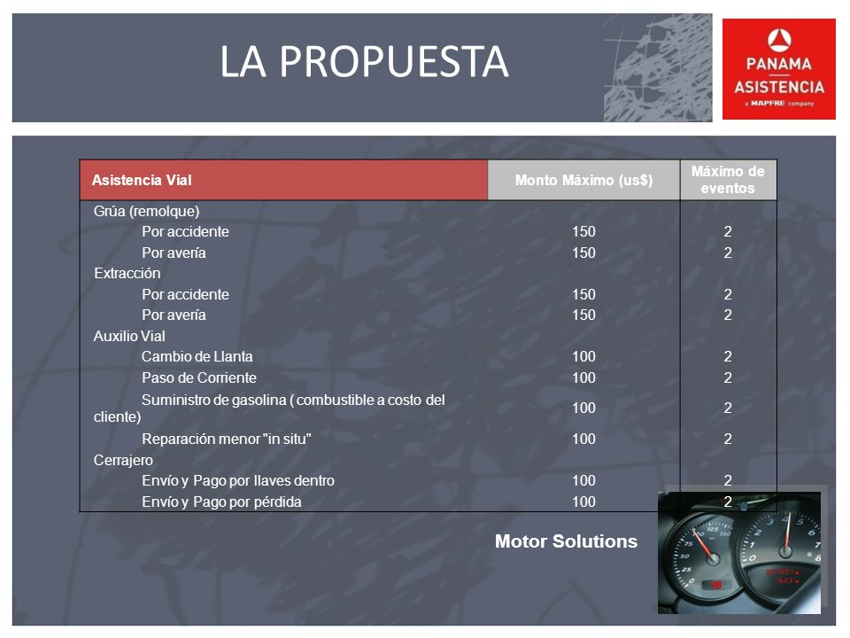LA PROPUESTA Motor Solutions Asistencia Vial Monto Máximo (us$)