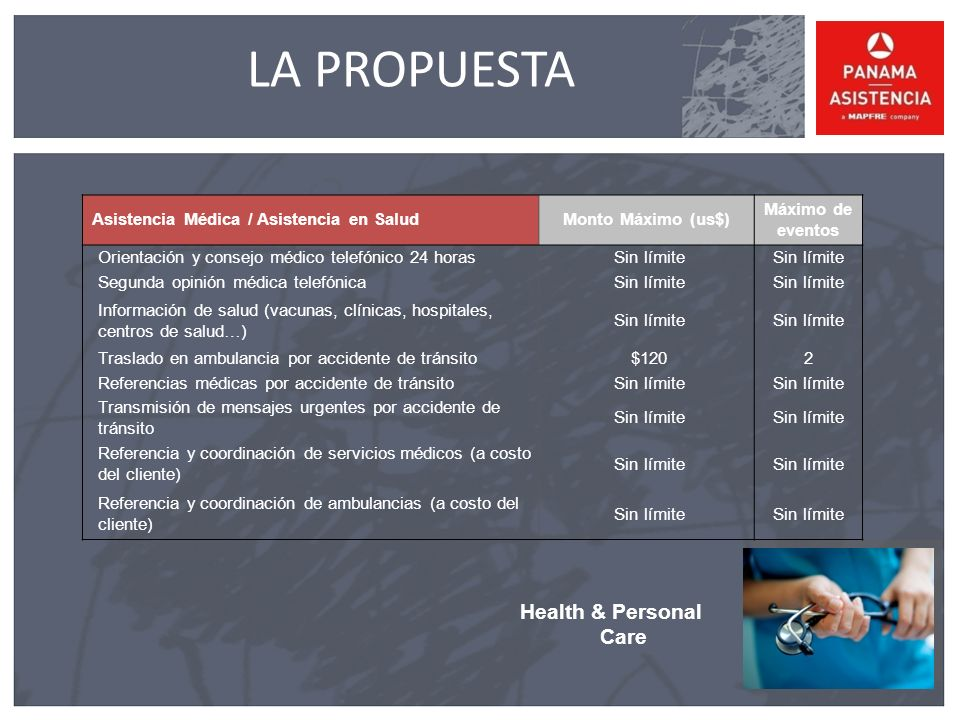 LA PROPUESTA Health & Personal Care