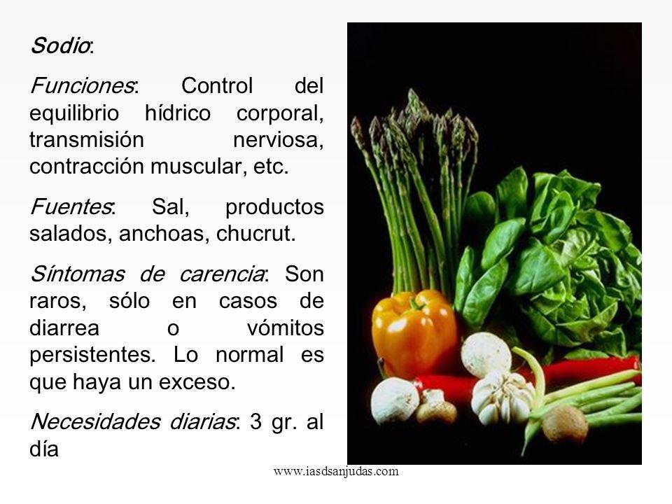 Fuentes: Sal, productos salados, anchoas, chucrut.