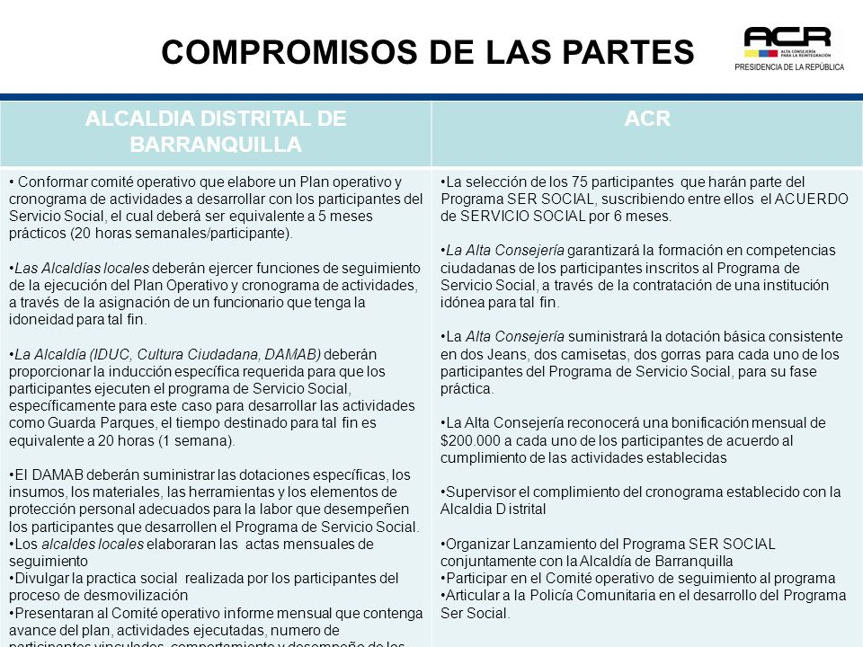 COMPROMISOS DE LAS PARTES ALCALDIA DISTRITAL DE BARRANQUILLA