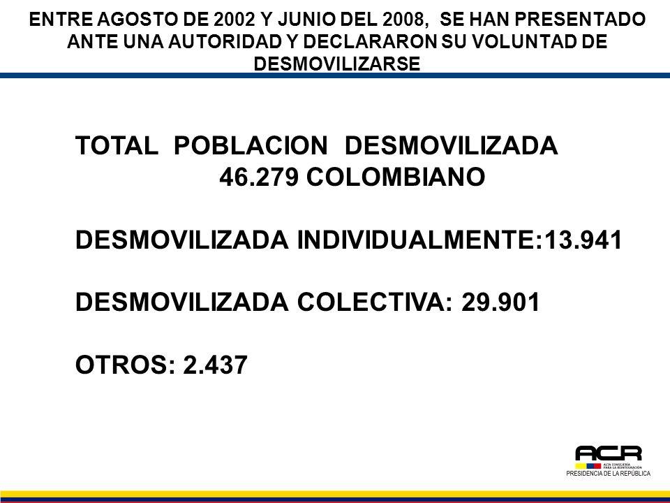TOTAL POBLACION DESMOVILIZADA 46.279 COLOMBIANO