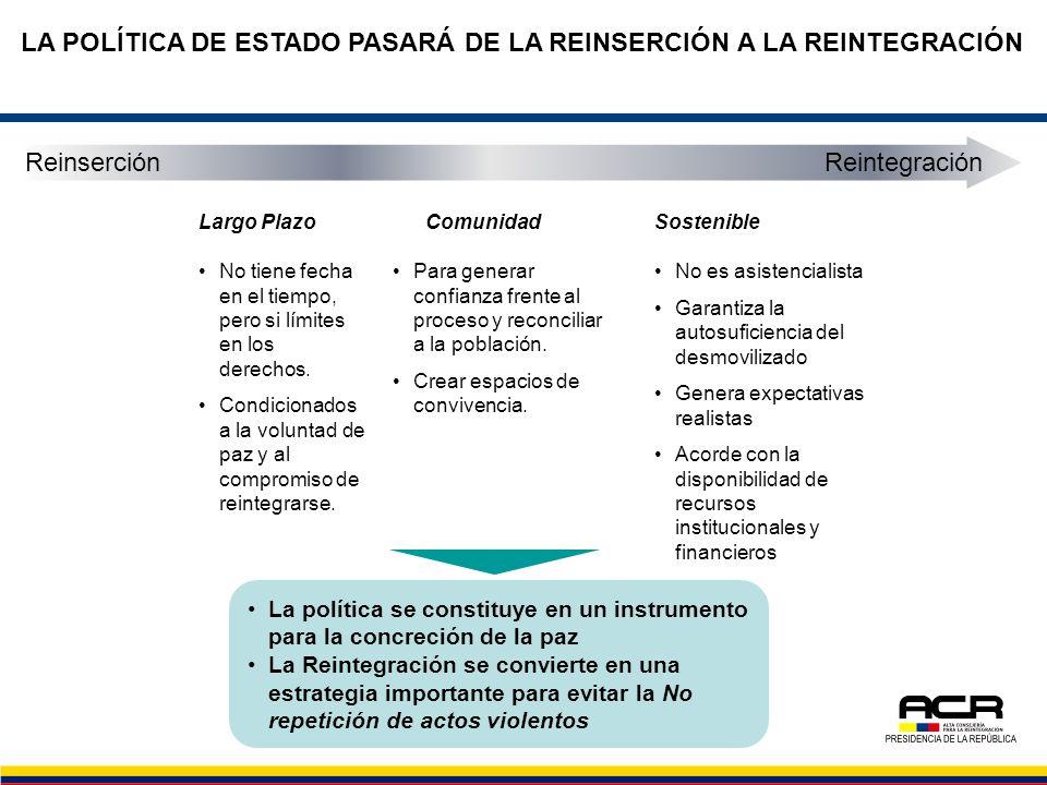 LA POLÍTICA DE ESTADO PASARÁ DE LA REINSERCIÓN A LA REINTEGRACIÓN