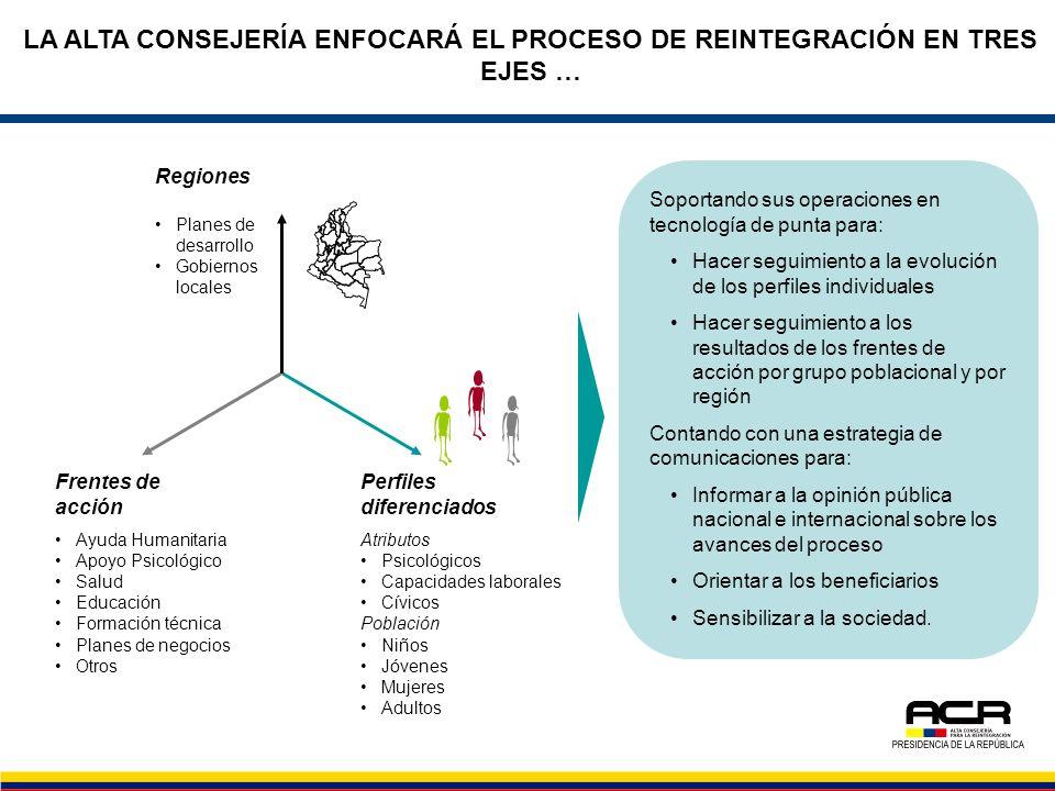 LA ALTA CONSEJERÍA ENFOCARÁ EL PROCESO DE REINTEGRACIÓN EN TRES EJES …