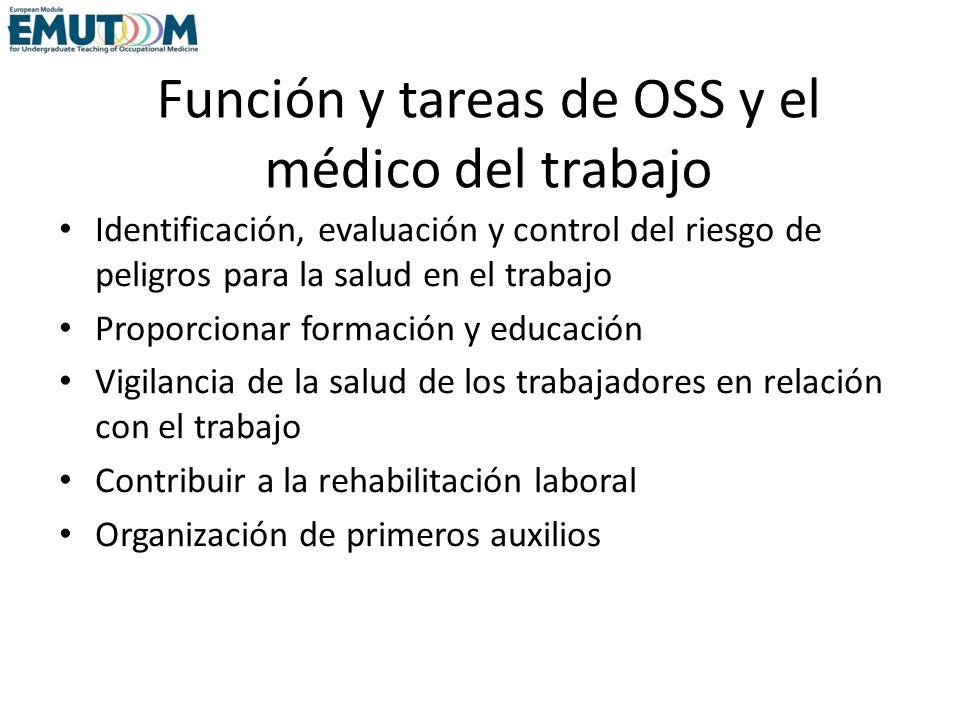 Función y tareas de OSS y el médico del trabajo