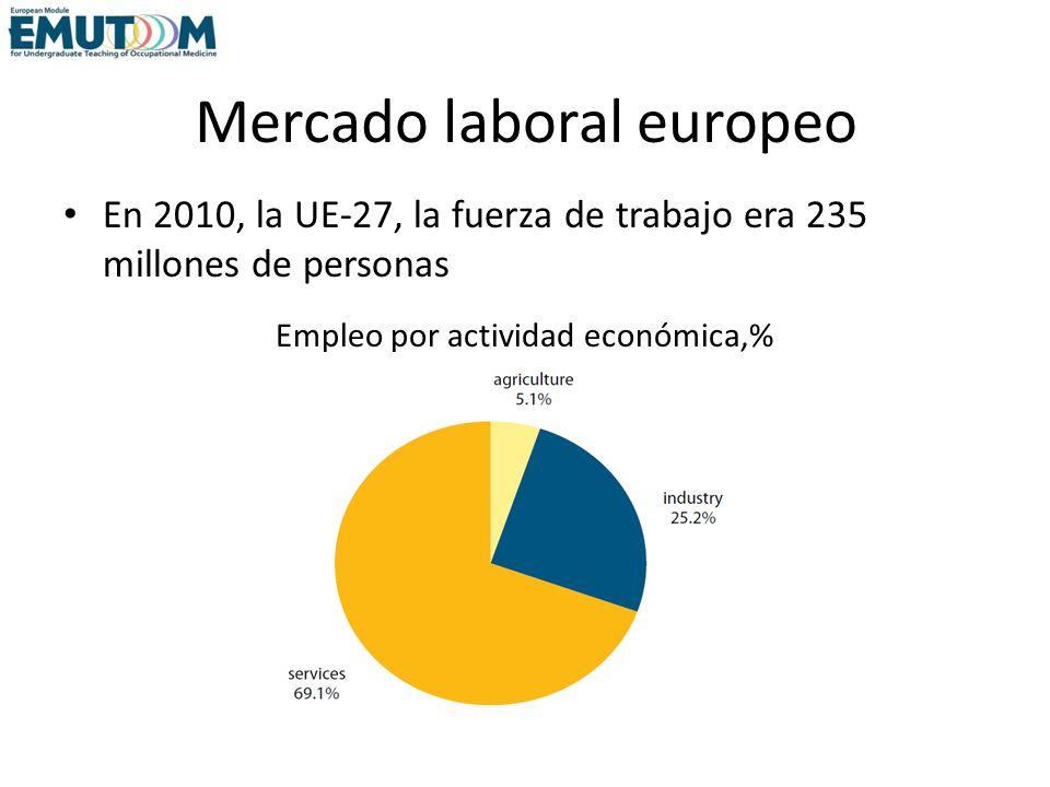 Mercado laboral europeo