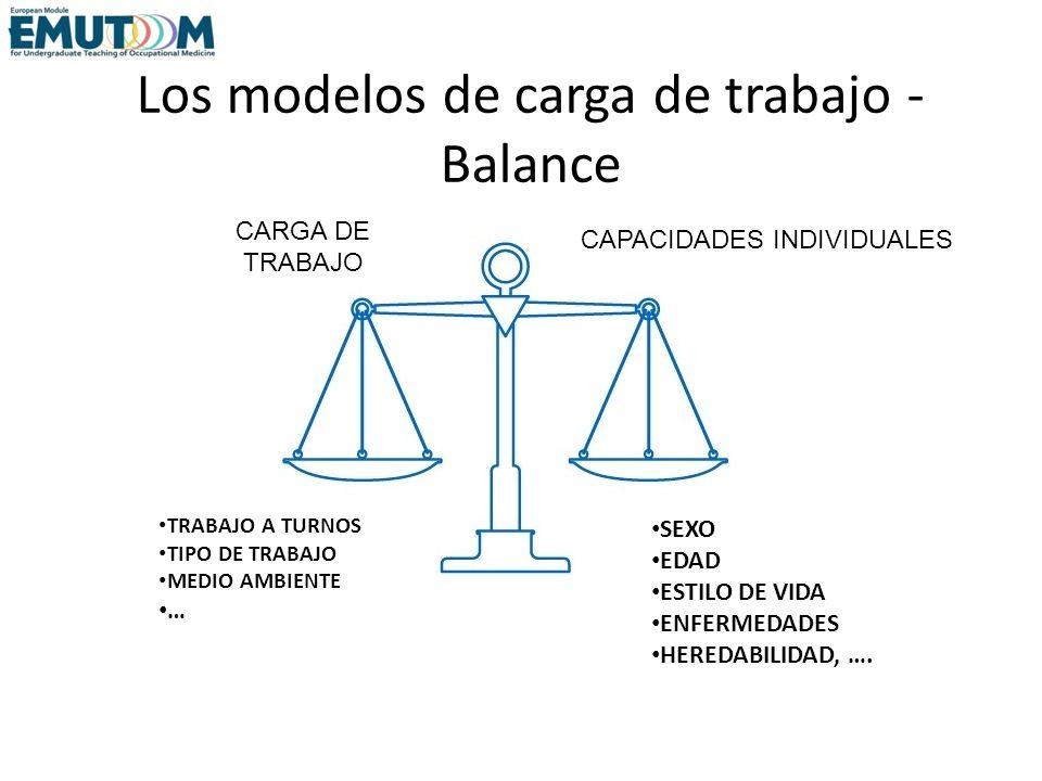Los modelos de carga de trabajo - Balance