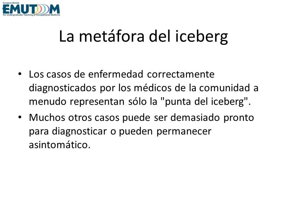La metáfora del iceberg