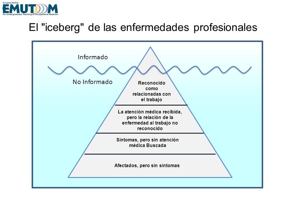 El iceberg de las enfermedades profesionales