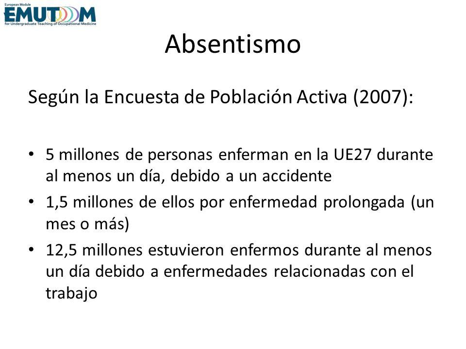 Absentismo Según la Encuesta de Población Activa (2007):