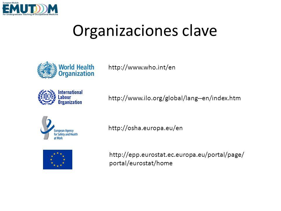 Organizaciones clave http://www.who.int/en