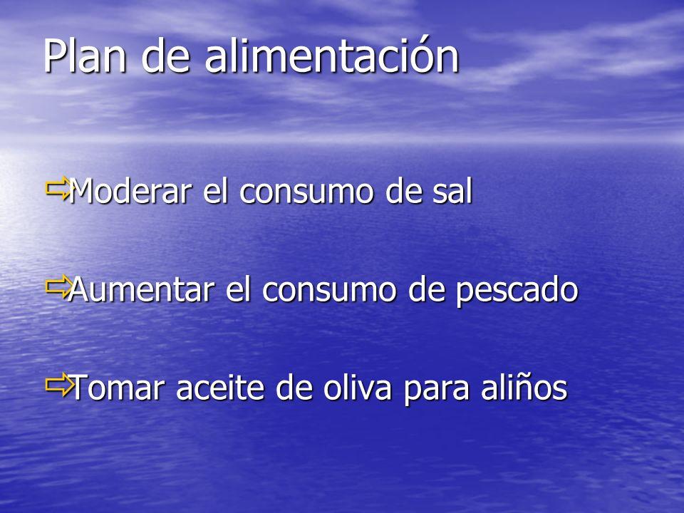 Plan de alimentación Moderar el consumo de sal