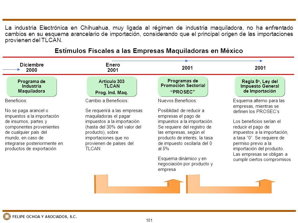 Estímulos Fiscales a las Empresas Maquiladoras en México