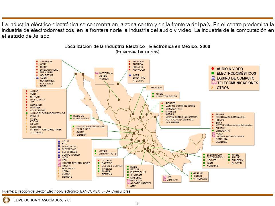 Localización de la Industria Eléctrico - Electrónica en México, 2000