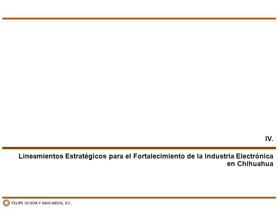 IV. Lineamientos Estratégicos para el Fortalecimiento de la Industria Electrónica en Chihuahua