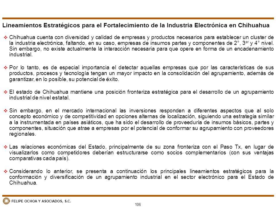 Lineamientos Estratégicos para el Fortalecimiento de la Industria Electrónica en Chihuahua