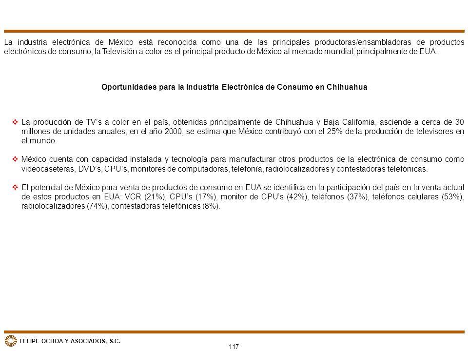 Oportunidades para la Industria Electrónica de Consumo en Chihuahua