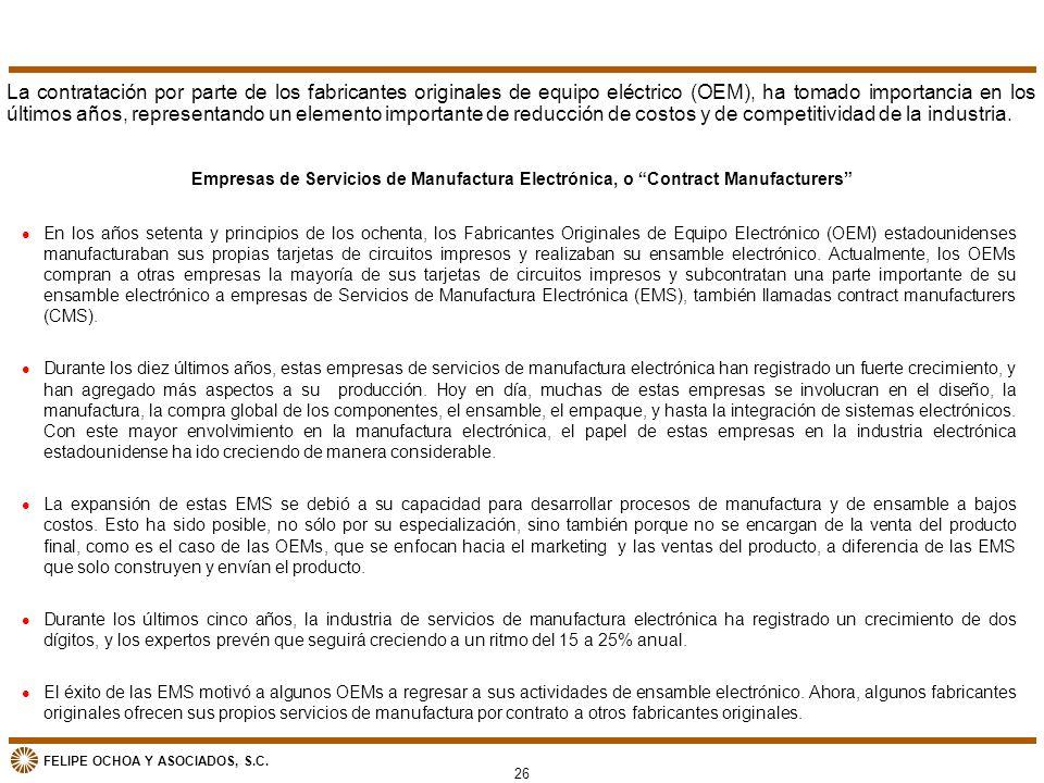 La contratación por parte de los fabricantes originales de equipo eléctrico (OEM), ha tomado importancia en los últimos años, representando un elemento importante de reducción de costos y de competitividad de la industria.