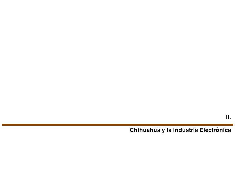 II. Chihuahua y la Industria Electrónica