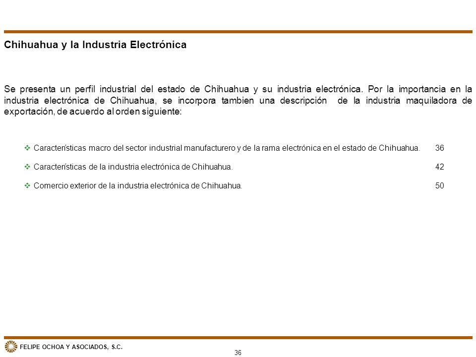 Chihuahua y la Industria Electrónica