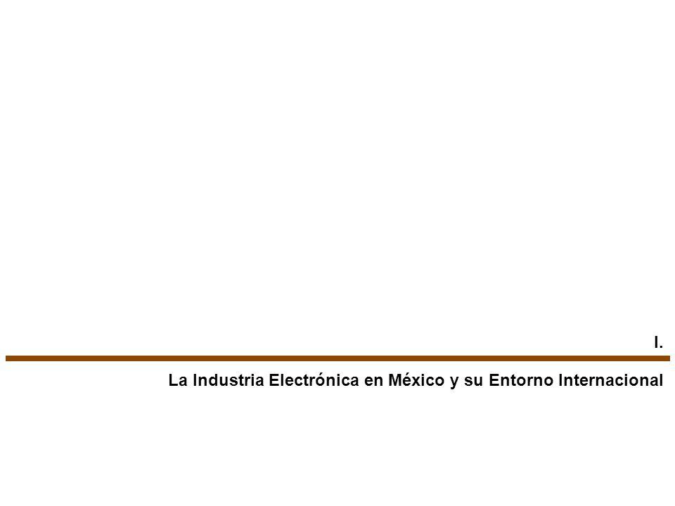 I. La Industria Electrónica en México y su Entorno Internacional